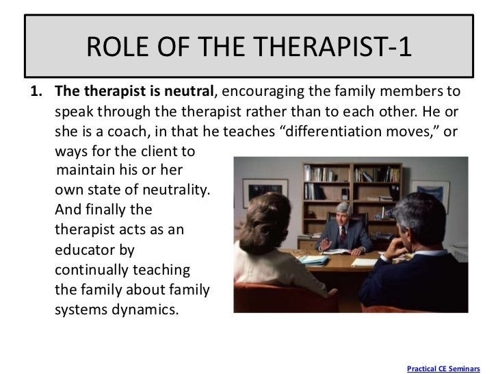 the bowenian approach to family therapy Comparision of family therapy approaches presentation ideas in docslide psychodynamic/object bowenian experiential behavioral relations symptom/ problems in early relationships individuals are undifferentiated from incongruent communication family members act on problem cause unrealistic patterns of the family of origin between family members.