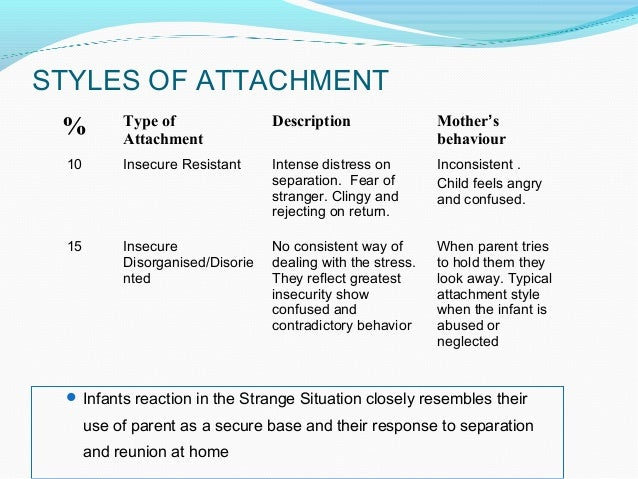 attachment style essay Attachment style: how it affects love relationships essay individual attachments styles can affect the type of love relationships later on in life because one learns behavioral traits as a young child.