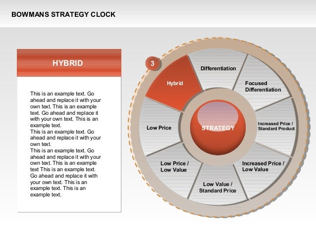 apple inc bowmans strategic clock Strategic analysis of apple 1 introduction possible strategic options bowman's strategy clock strategy clock for apple will be presented in table 5 below.