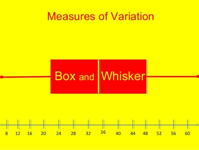 Measures of Variation. . 8 12 16 20 24 28 32 36 40 44 48 52 56 60 Measures of Variation Box and Whisker