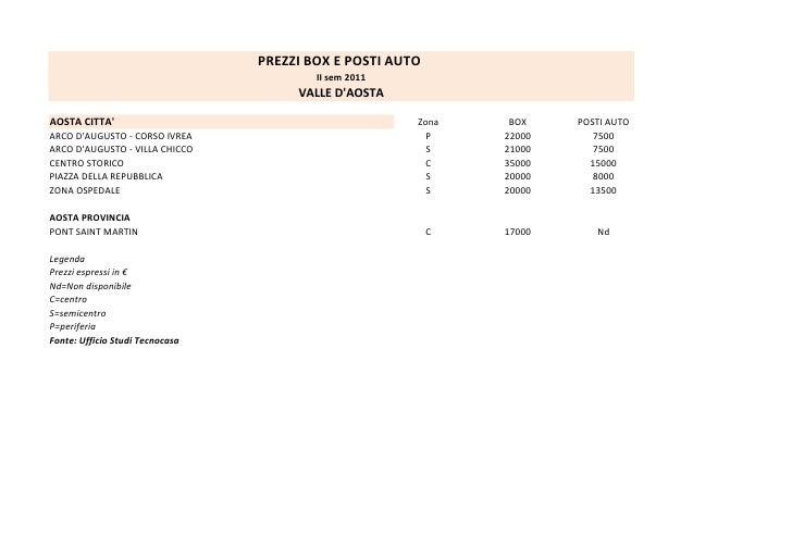PREZZI BOX E POSTI AUTO                                         II sem 2011                                      VALLE DAO...