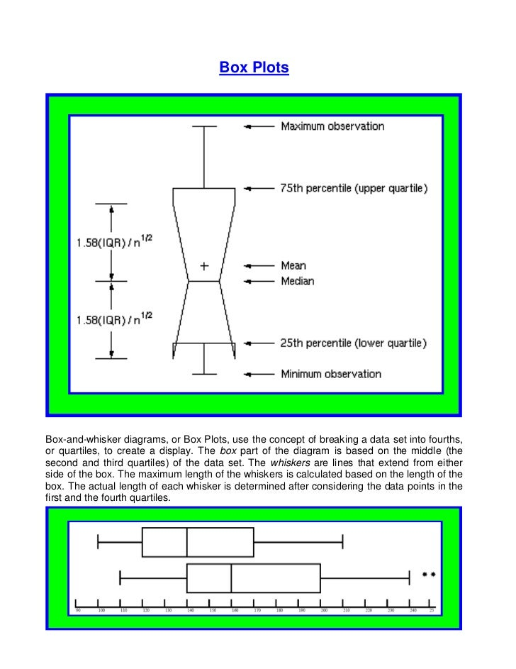 Box PlotsBox-and-whisker diagrams, or Box Plots, use the concept of breaking a data set into fourths,or quartiles, to crea...