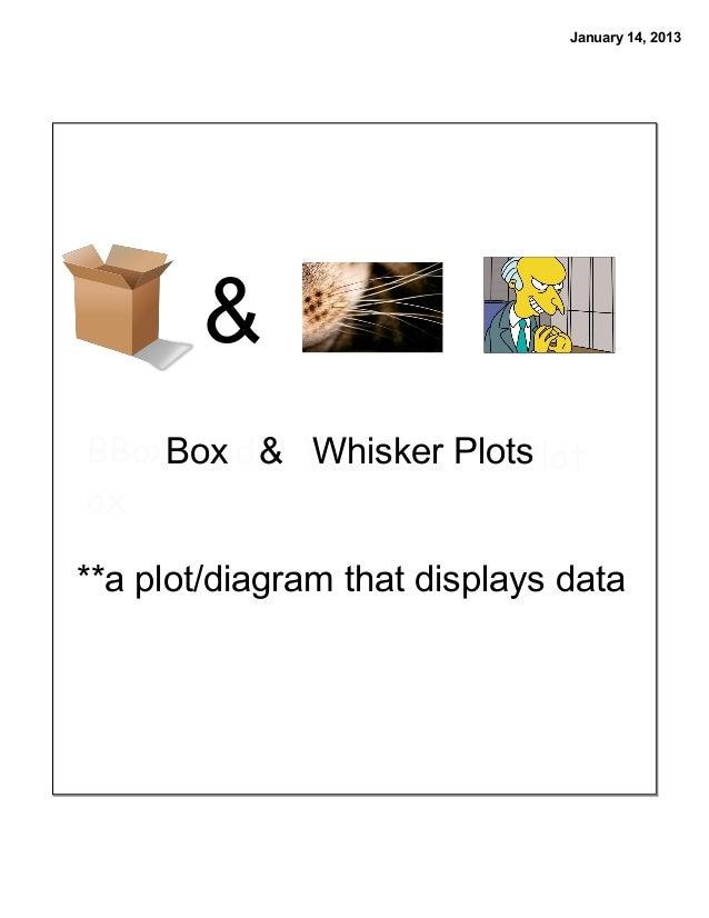 Box&whisker jan 11 2013