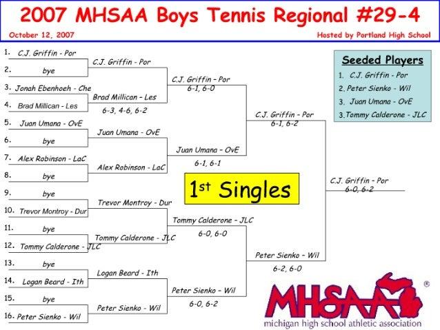 Boys Regional Tennis Tournament Results