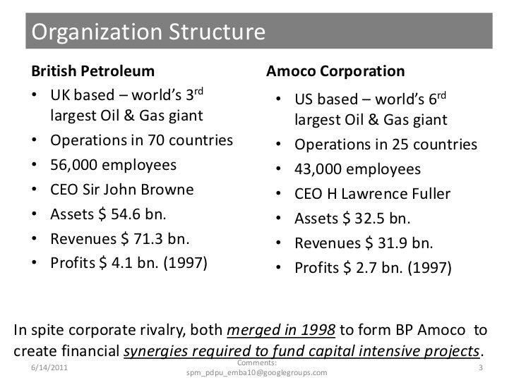 standard oil company case study