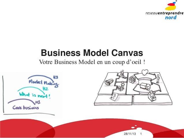 28/11/13 1 Business Model Canvas Votre Business Model en un coup d'oeil !