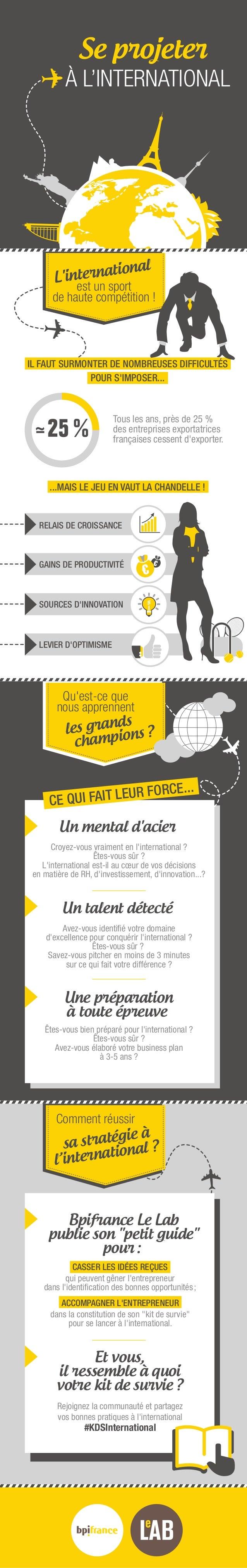 Se projeter À L'INTERNATIONAL GAINS DE PRODUCTIVITÉ SOURCES D'INNOVATION LEVIER D'OPTIMISME L'international est un sport d...