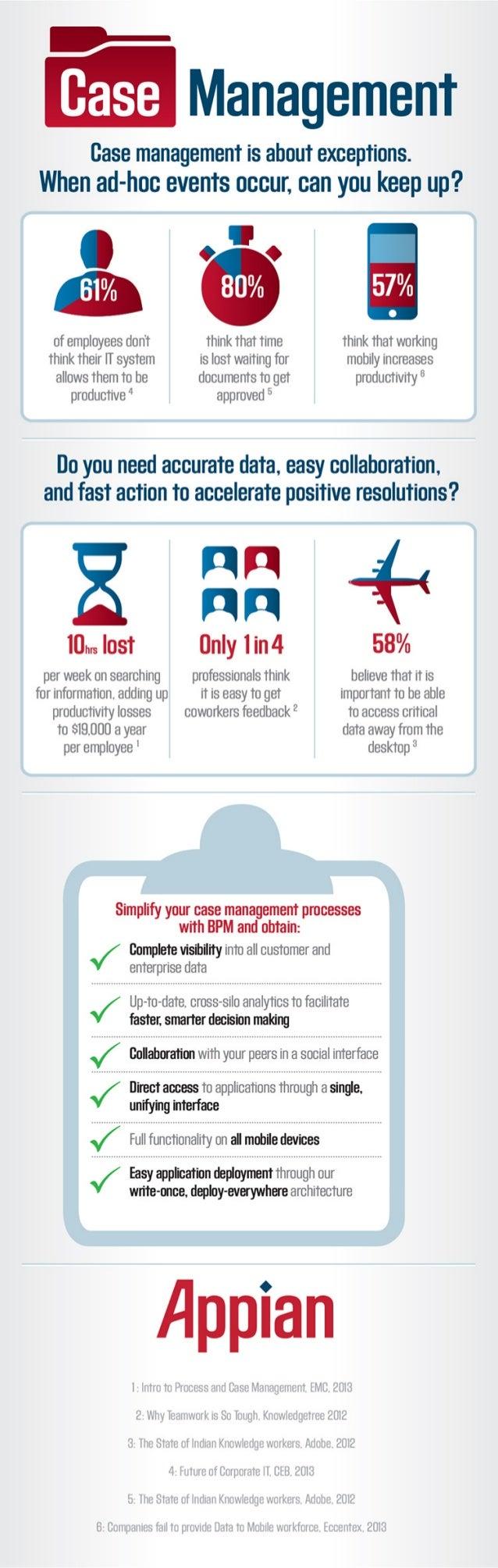 BPM for Case Management