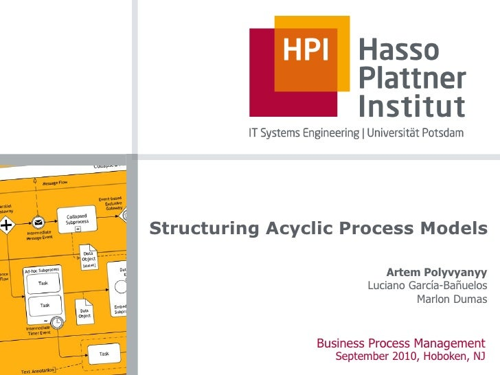 Structuring Acyclic Process Models