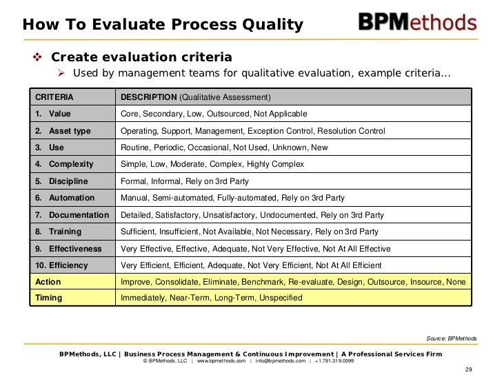 Evaluating a Company's Budget Procedures Essay