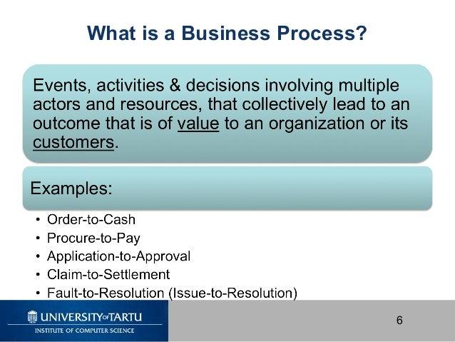 Digital Business Process Management   iNtechspace     Social Media     SlideShare Custom Inbox  BPM  BAM  SOA