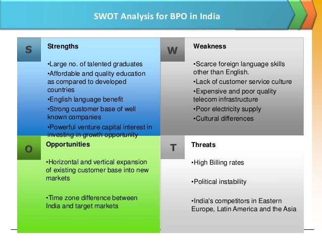 Essay on bpo industry in india