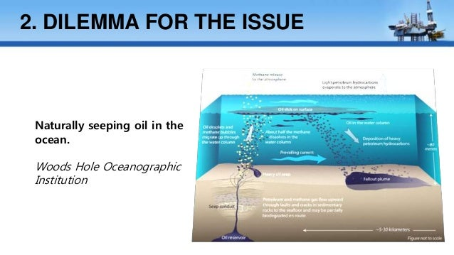bp oil ethical issues Free essay: ethical issues surrounding the bp oil spill by: angela higgins december 16, 2010 the bp oil spill which happened on april 20, 2010, was the.