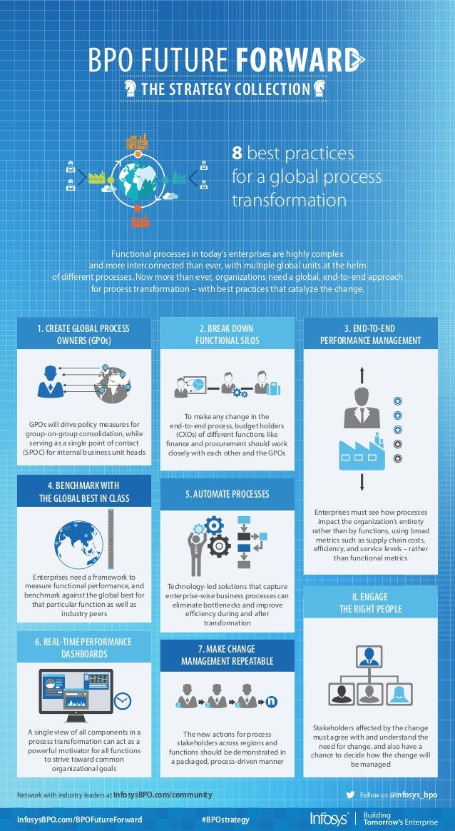 BPO Future Forward – 8 Best Practices For a Global Process Transformation