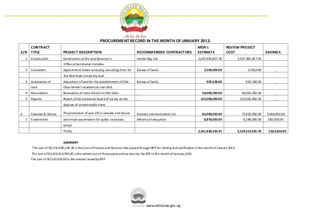 BPP Vetted Contracts For January 2013