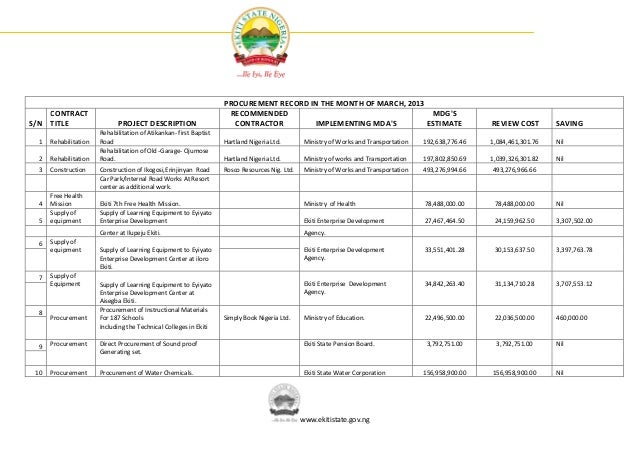 PROCUREMENT RECORD IN THE MONTH OF MARCH, 2013    CONTRACT                                                         RECOMME...