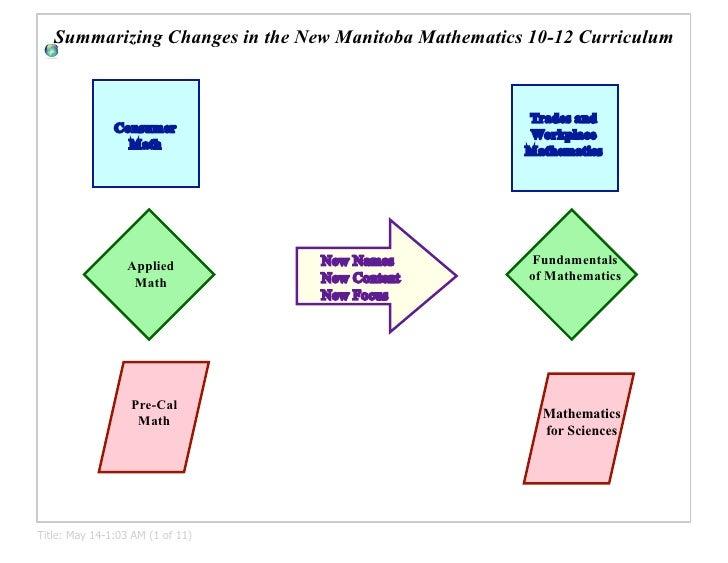 Summarizing Changes in the New Manitoba Mathematics 10-12 Curriculum                                                      ...
