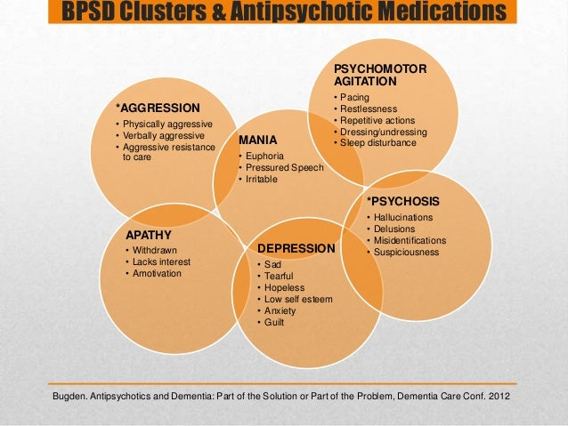 sleep depression depletion and aggressive behavior Nutrient therapies for behavior disorders and adhd  expertise in behavior disorders, adhd, autism, depression,  depletion of gsh,.