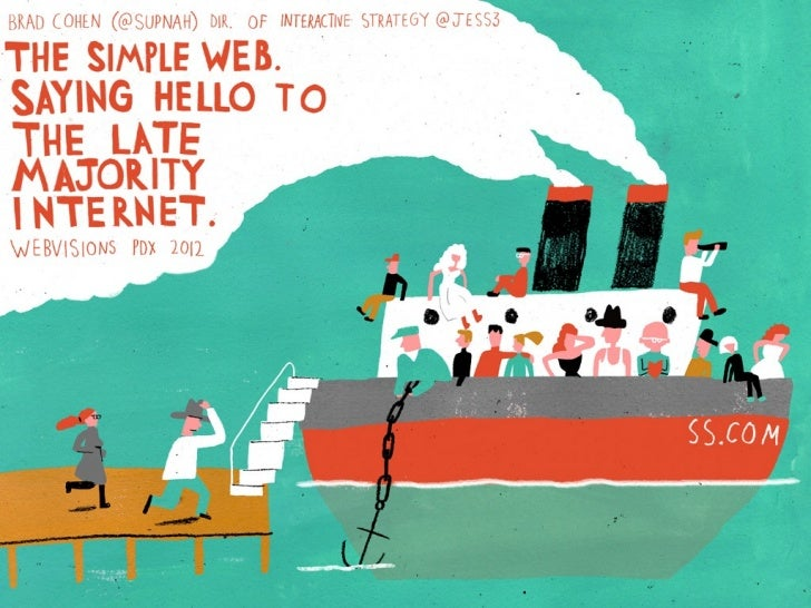 The Simple Web