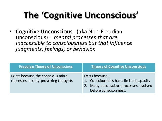 how does an unconscious mind affect thoughts feelings and behavior In this sense, your conscious mind refers to your a  implies raising your  awareness of your own thoughts, feelings and bodily sensations  the  unconscious mind is likened to the part of an iceberg that remains underwater   medical science recognizes a mind-body connection and that your emotions may  affect your.