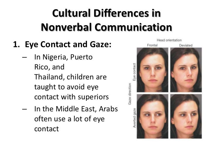 nonverbal communication and appropriate eye contact Non-verbal communication or most commonly known as body language is the unspoken language of the body which is shown through our bodies to.