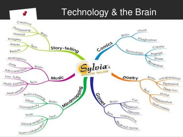 Brain friendly English Online