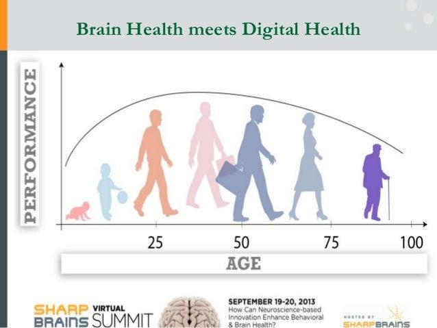Brain Health meets Digital Health