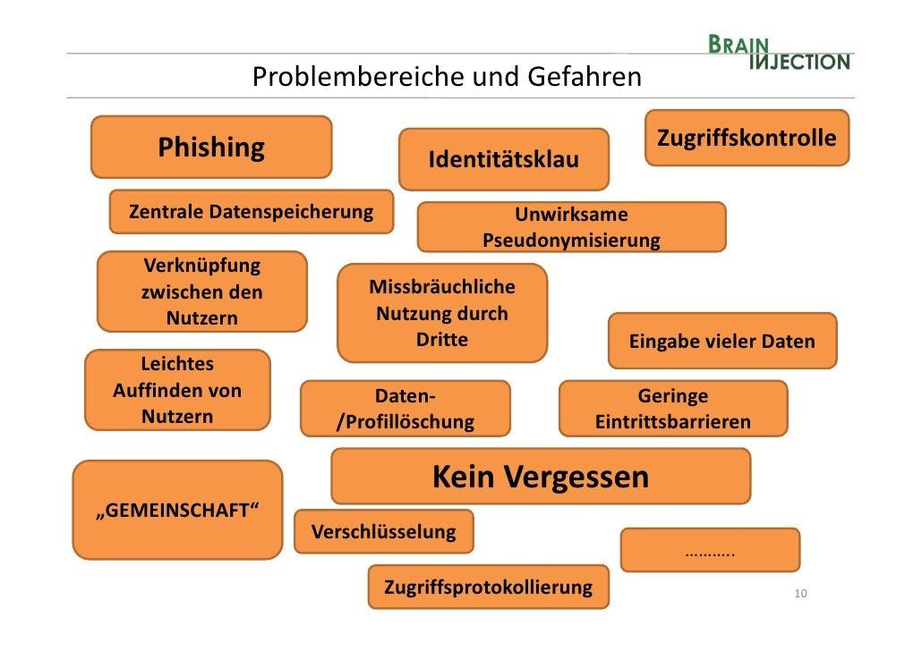 kostenloser partnersuche Hamburg