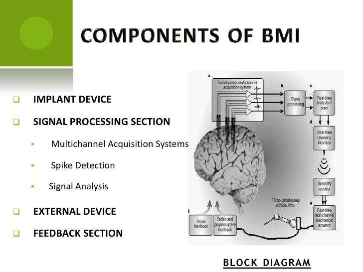 brain machine interface