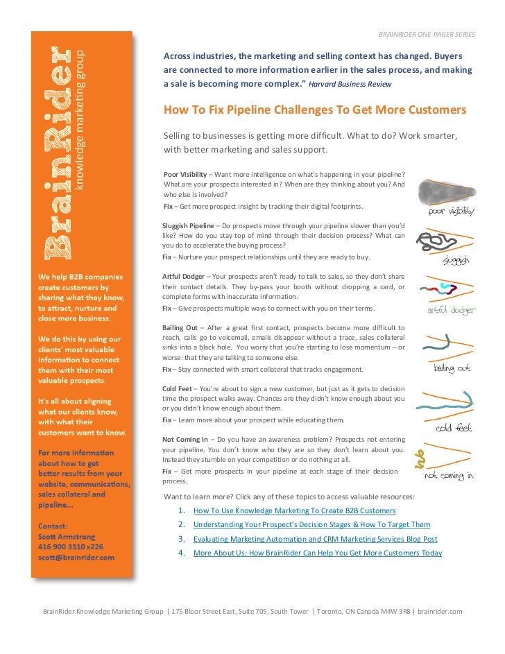 Brain rider one pager series pipeline challenges