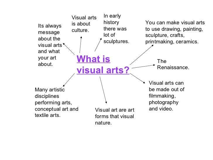Brainstorm about visual arts