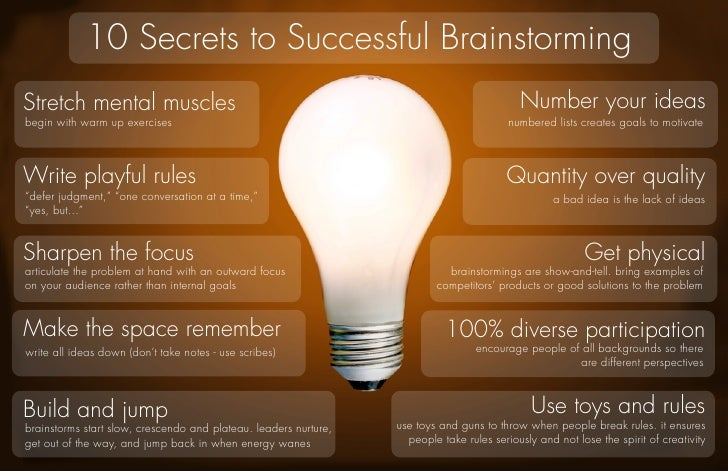 10 Secrets to Successful Brainstorming Stretch mental muscles                                                             ...
