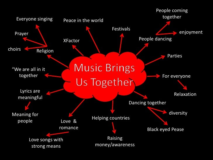 music brings people together essay The impact of new social media on intercultural adaptation rebecca sawyer, university of rhode island abstract new social media have become increasingly popular components of our everyday lives in social media brings people together.