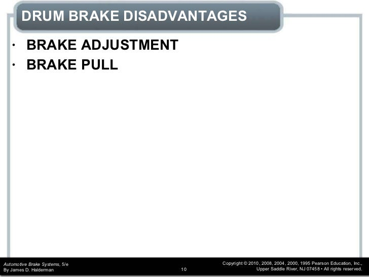 Types Of Brake Fade : Brakes drum chapter