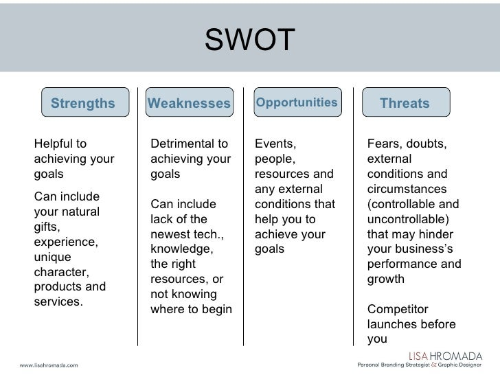 Swot analysis of Tesco plc.