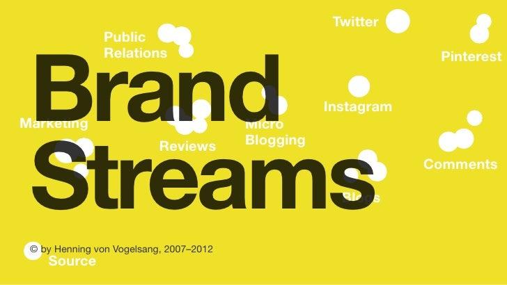 Brand Streams
