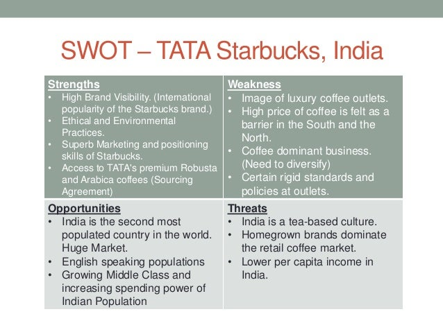 swot analysis of coffee industry in india Coffee market in india:  22 producers of coffee in india, including contact details and product range  swot, competitors and industry analysis us$ 49900 jul .