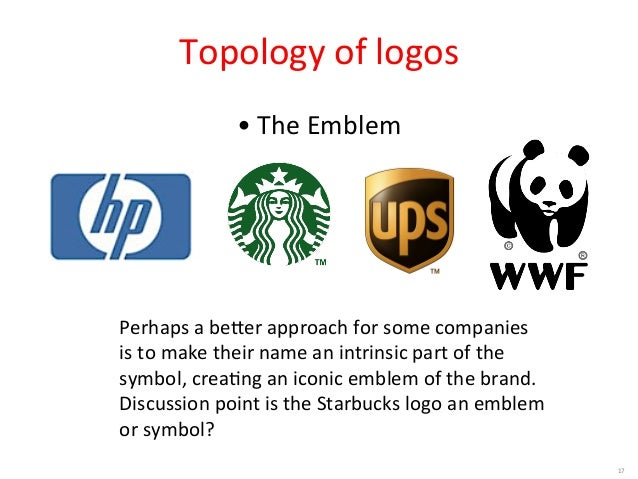 Brand Architecture Logo Topology Naming And Tag Lines