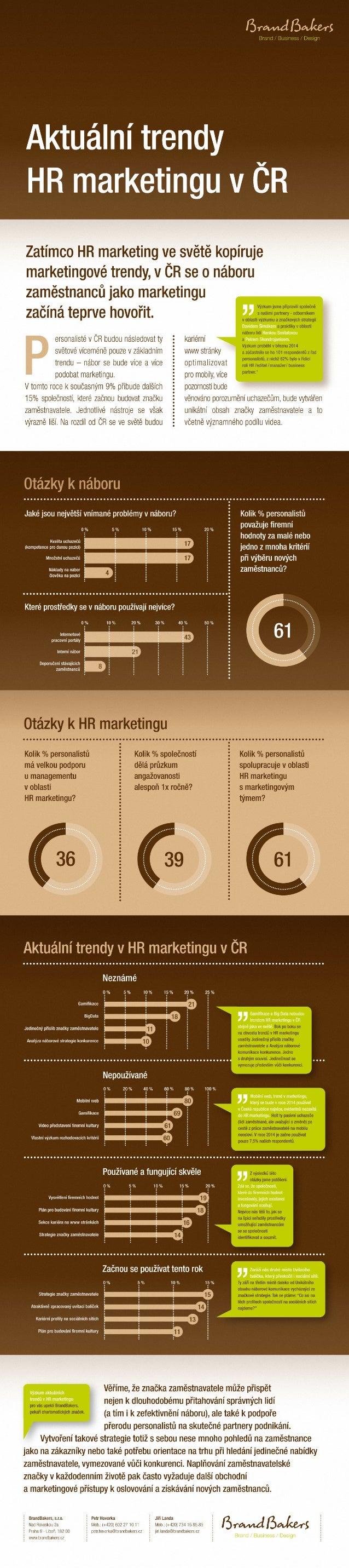 BrandBakers aktuální trendy HR marketingu