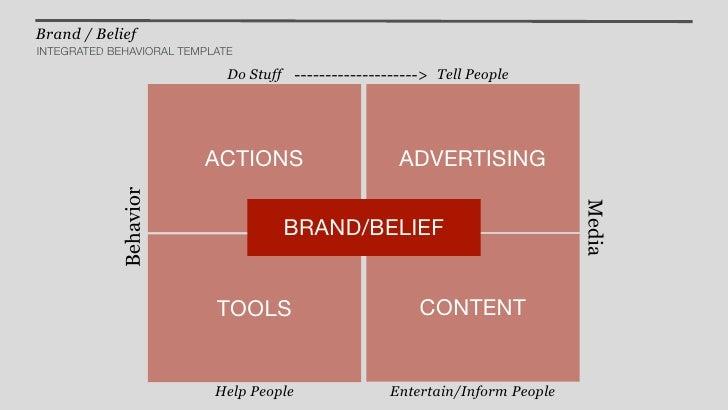 Brand / Belief