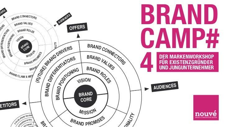 BrandCamp#4