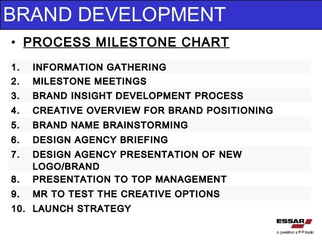 BRAND DEVELOPMENT PROCESSMILESTONE CHART • PROCESS 1.  INFORMATION GATHERING  2.  MILESTONE MEETINGS  3.  BRAND INSIGHT DE...