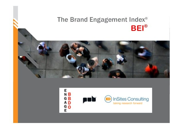 Brand Engagement Index: most engaged brands