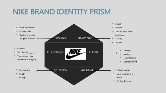 Importance Of Branding In Fashion