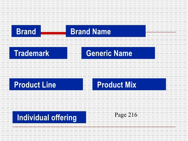 Brand Brand Name Trademark Generic Name Product Line Product Mix Individual offering Page 216