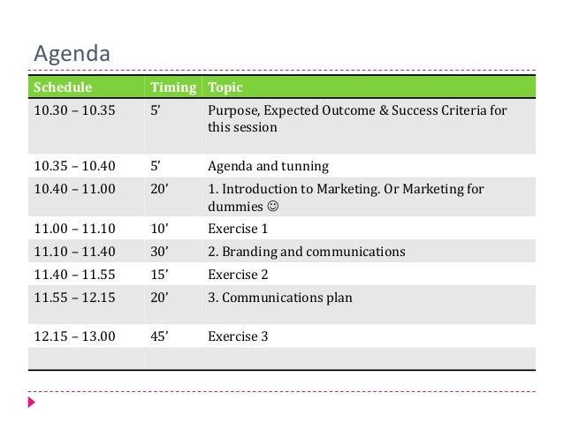 Management Leadership Courses Online Leadership Classes