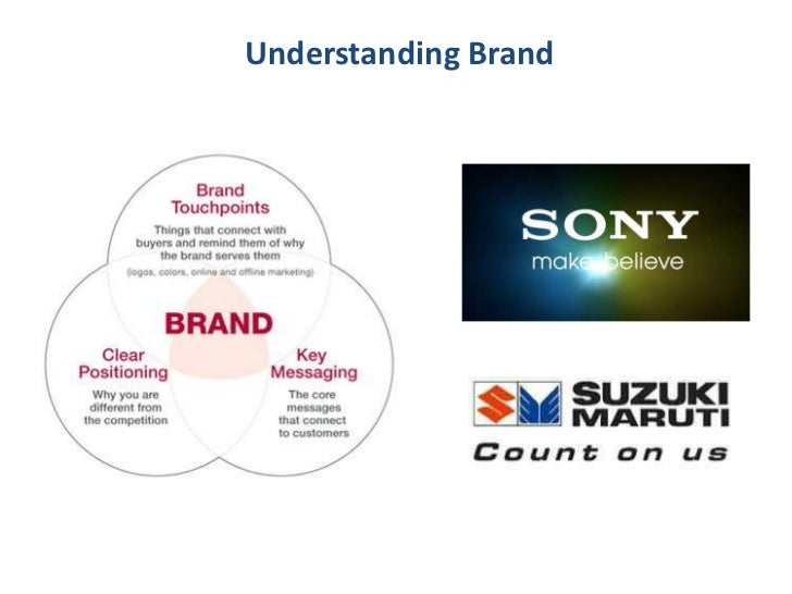 Understanding Brand<br />