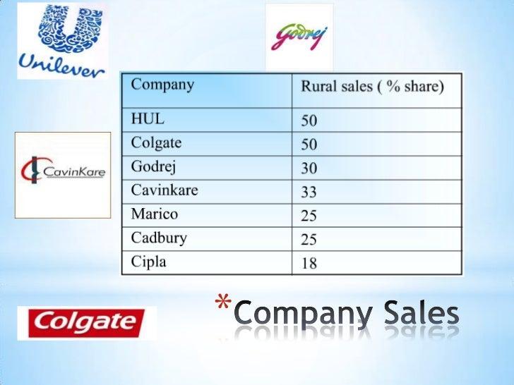 rural marketing hul way
