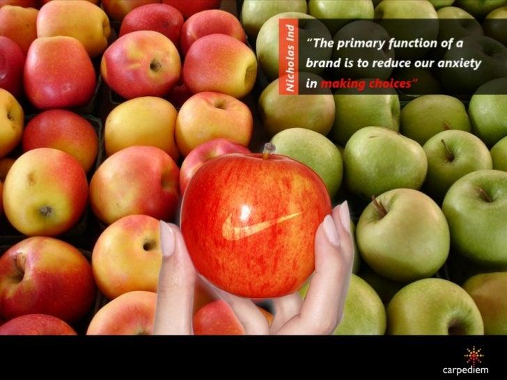 The Branding Landscape              Corporate                                 Product/Service                             ...