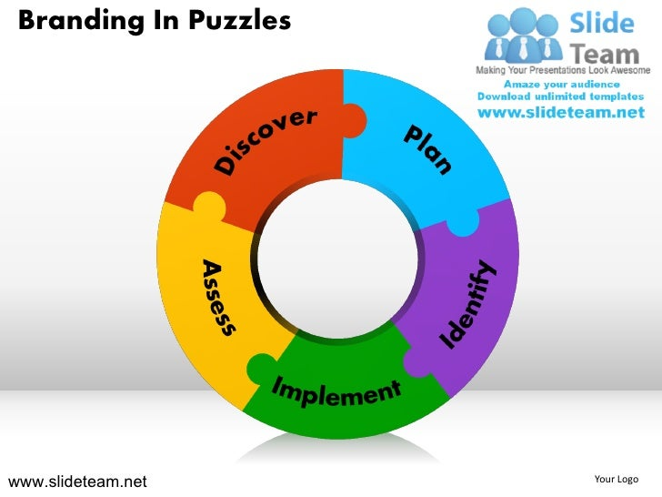 Branding strategy discover plan identify implement in puzzles..